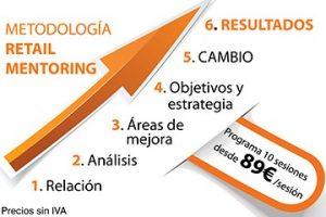 Metodologia retail mentoring