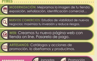 AYUDAS COMERCIO 2015 (Comunidad Valenciana).  Hasta 02 marzo
